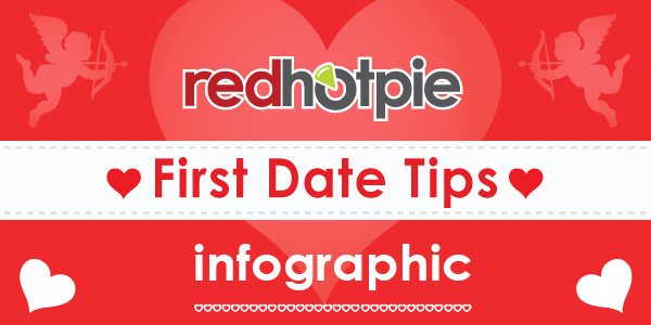 RedHotPie's Guide To First Dates